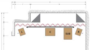 Ein Ausschnitt aus einem Heimkino-Bauplan