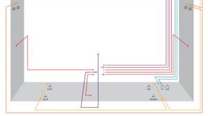 Verlauf der Kabel in einem Heimkino-Bauplan