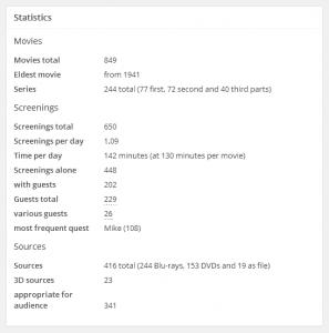Die statistische Auswertung der Filmdatenbank