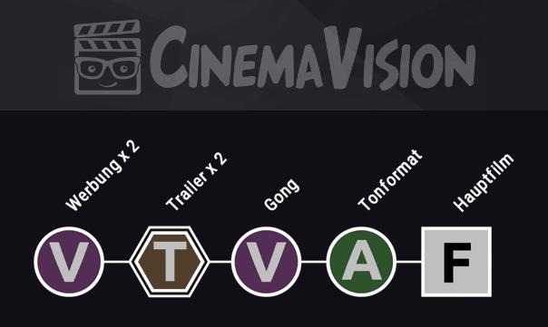 Module von CinemaVision: Werbung, Trailer, Gong, Tonformat und Hauptfilm