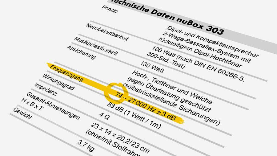 Beispiel für die Technischen Daten eines Lautsprechers mit hervorgehobener Angabe des Frequenzgangs